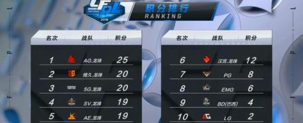 CFPLS12八强排名确定 季后赛对阵预测
