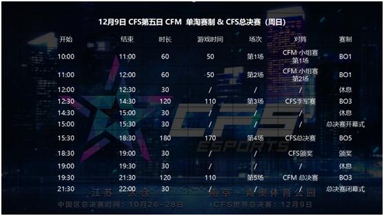 一文了解CFS赛程 知晓中国队伍何时开战