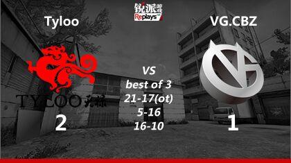中国德比 Tyloo 2:1战胜VG 晋级胜者组决赛