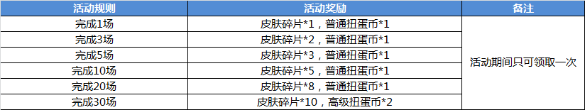 1520390815Bx3.png
