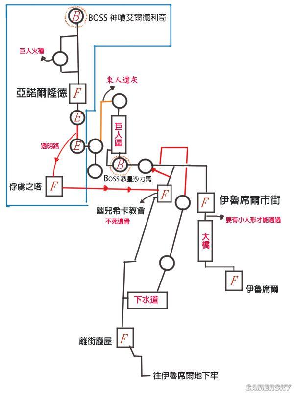 连城37kw污水泵控制柜电路图