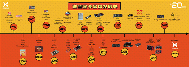 全场皆是亮点AMD粉丝见面会南京站全收集攻略