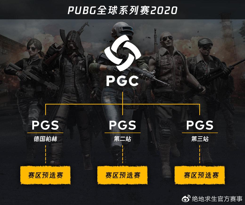 2020年PUBG电竞赛事规划